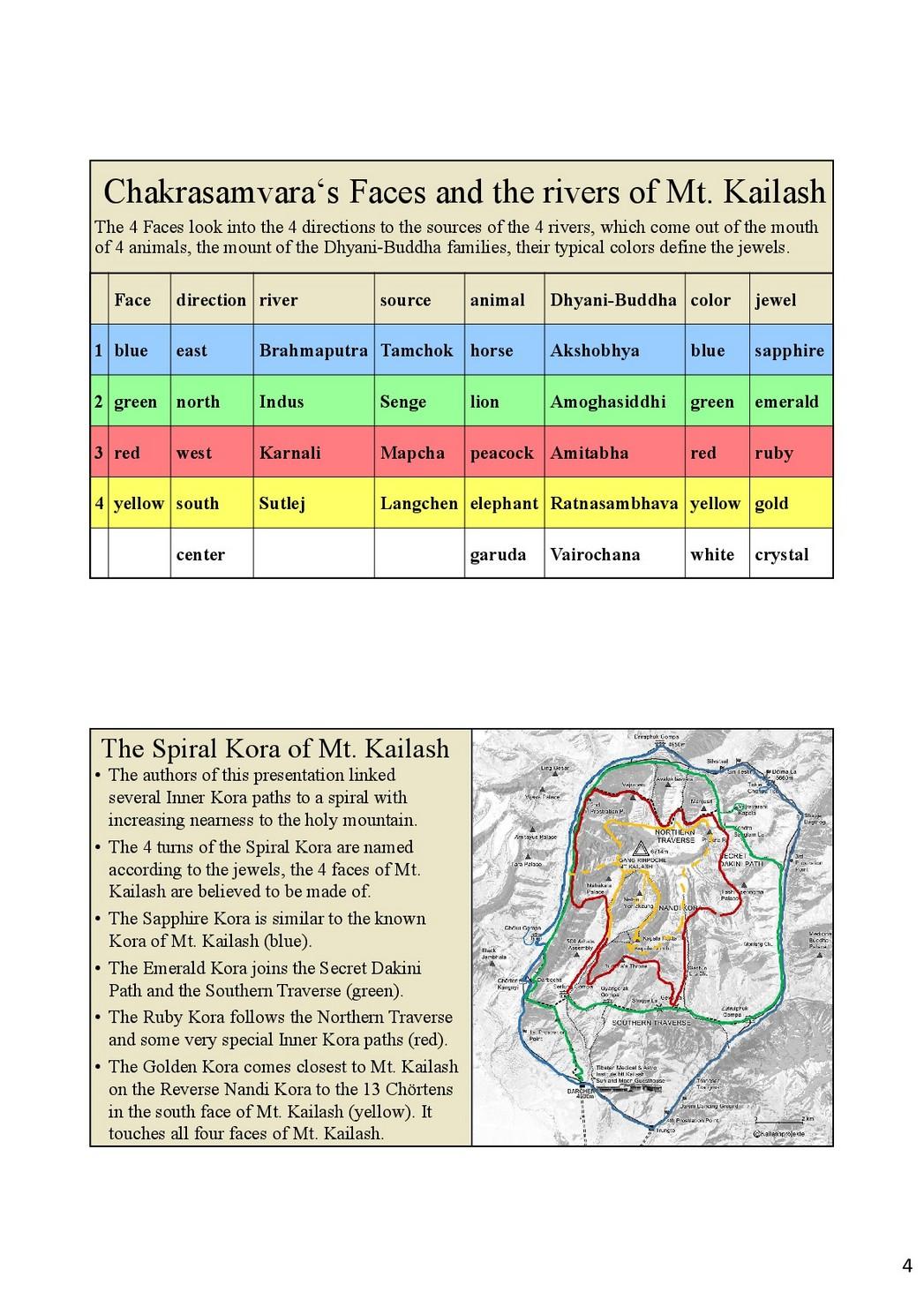 Spiral-Kora-of-Mt.-Kailash-4